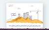 انفوجرافيك الاستيطان الاسرائيلي حقائق وارقام